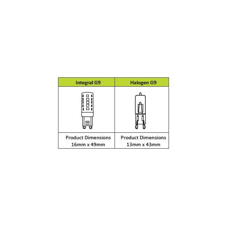 Integral G9 3W 2700K 300lm Ściemnialna ILG9DC009 28-45-92