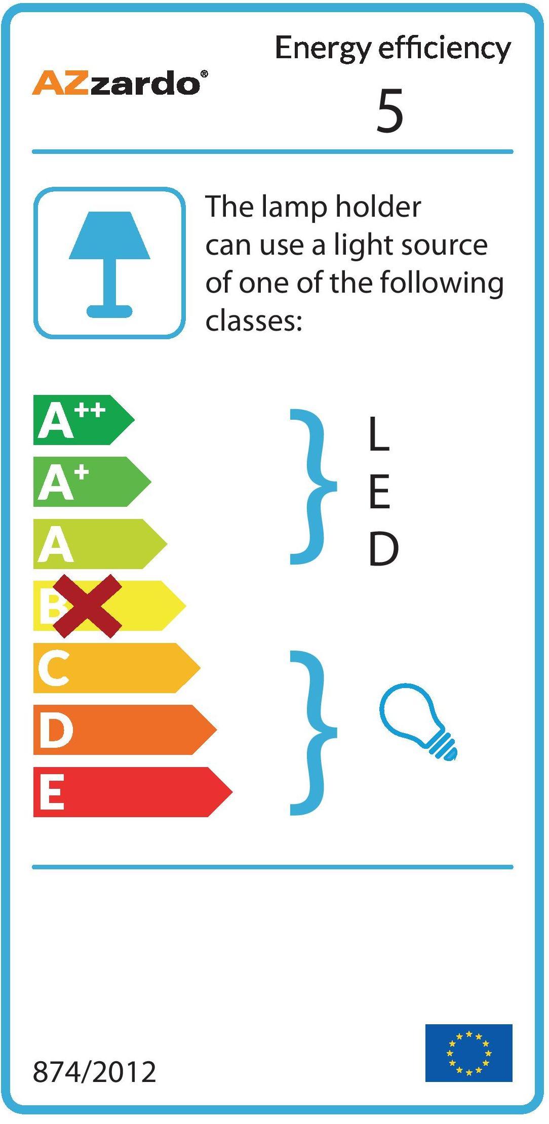 Full energy efficiency label